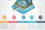Infographic chi tiết tiện ích, quy hoạch dự án Vincity Q9 mới nhất